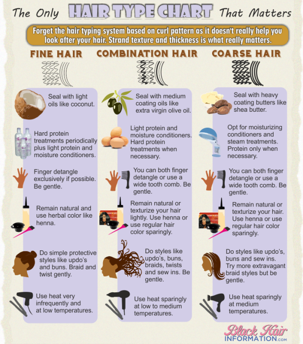 The-only-hair-type-chart-that-matters-info